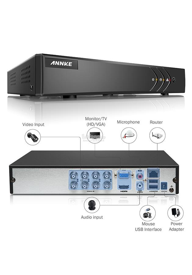 ANNKE 8CH 720P HD TVI CCTV Security System with 8 Dome Cameras