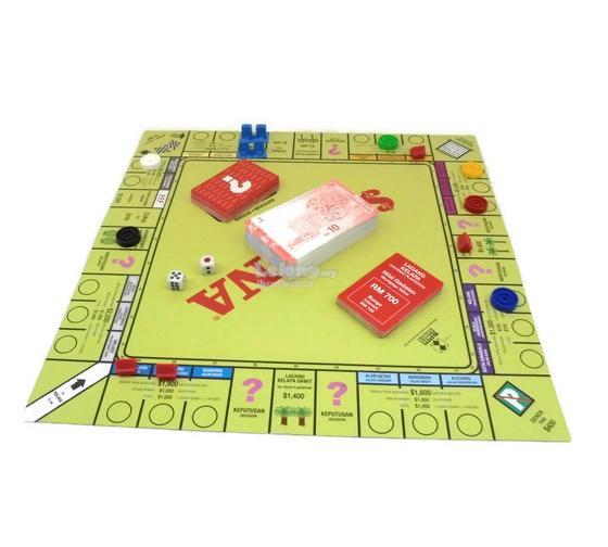 Board Game ( Monopoly )