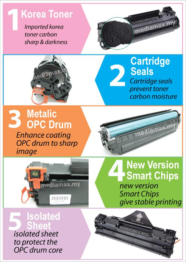 Cartridge 312/CRG312 Compatible Canon LBP3010 LBP3018 LBP3050 Toner