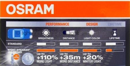 GENUINE OSRAM NIGHT BREAKER UNLIMITED H4/H7 WITH T10 LED 6000K  (PROMO