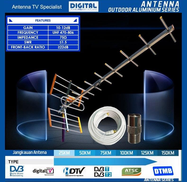 WTS] HDTV ANALOG & DIGITAL TV UHF OUTDOOR ANTENNA