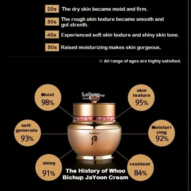 THE HISTORY OF WHOO JA YOON cream (Anti aging) - 8ml