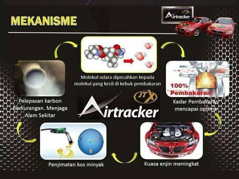 JTX AirTracker Fuel Saver Jimat Petrol (Proven SIRIM Video) UP TO 30%