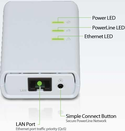NW. D-LINK HOME PLUG WIRED SINGLE 500MBPS DHP-308AV