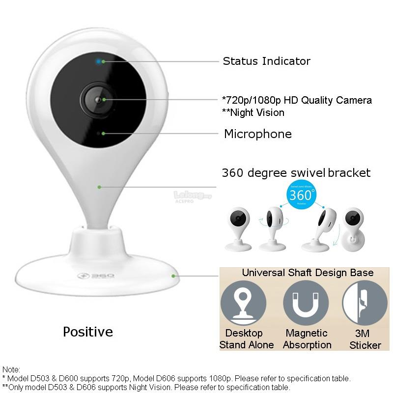 Ori 360 SMART CAMERA WiFi CCTV Night Vision 1080 Xiaomi Xiaoyi Yi Alt