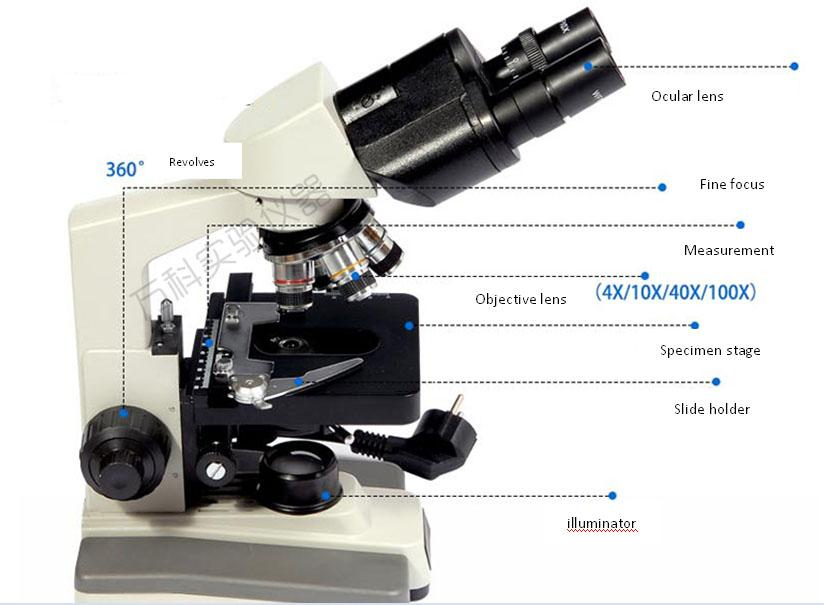 PRE ORDER Medical/ Lab Microscope