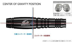 (PROMOTION) GRAN DARTS COLOR & JEWEL SERIES URBAN BLACK STANDARTD DART